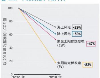 2010-2019:10年来各类可再生能源发电技术成本到底下降了多少