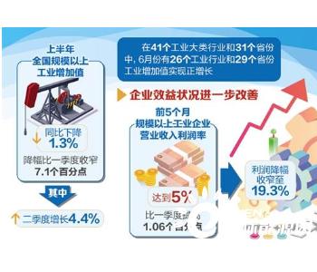工业生产回归正轨 新兴产业逆势增长