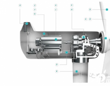 <em>风电</em>行业解决方案 传感与测量