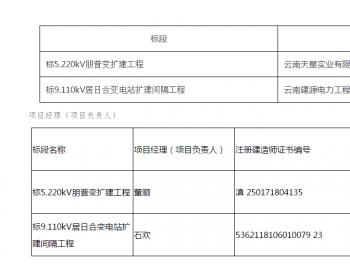中标   云南电网有限责任公司2020年第二批35kV及以上输变电工程施工招标招标结果公示