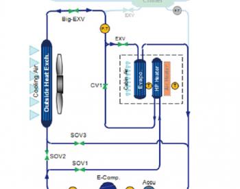 新能源汽车热泵空调控制系统设计实现