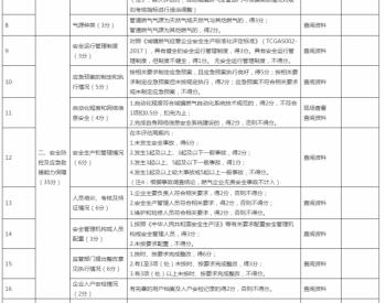 浙江省住房和城乡建设厅关于印发《浙江省管道<em>燃气</em>特许经营评估管理办法》的通知