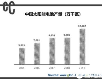 2020年或将成为<em>HIT电池</em>的产业化元年