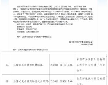 永祥多晶硅荣获四川省专利奖创新创业奖