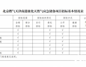 国家发展改革委关于北京<em>燃气</em>天津<em>南港</em>液化天然气应急储备项目核准的批复