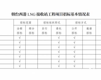 国家发展改革委关于山东烟台港西港区液化天然气接收站项目核准的批复