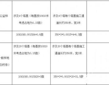 招标丨天润内蒙古赤峰分散式30MW<em>风电</em>项目66kV<em>送出</em>线路<em>工程</em>公开招标