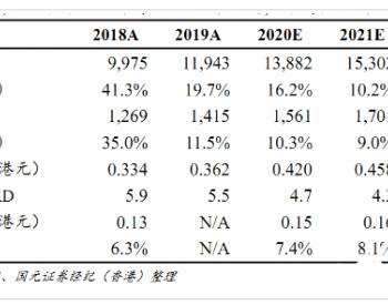 """新天绿色能源:2020上半年运营表现符合预期 维持""""买入""""评级、目标价2.80港元"""