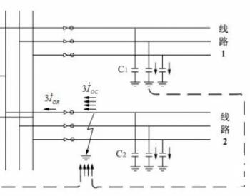 风电场35kV集电系统低电阻接地方式的工程算法