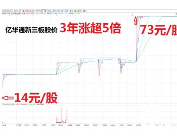 """""""氢能第一股""""来了!现金流连年""""失血""""亿华通胜算多大丨IPO聚焦"""