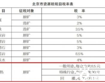 权威发布!北京市地热资源税适用税率确定