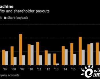 全球最大私有石油交易商去年支付了创纪录的22亿美