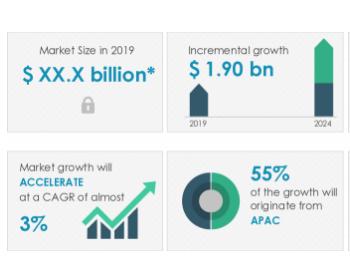 2020-2024年全球深循环<em>电池</em>市场规模预增19亿美元