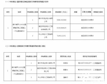 中标|广东惠州博罗110千伏夏寮<em>输变电工程</em>施工(不含通信部分)结果公示