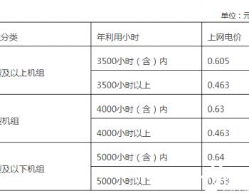 关于调整广东省天然气发电上网电价的通知
