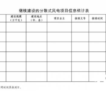 陕西省:将废止一批核准(备案)后不能按时间节点开工建设的风电、光伏项目