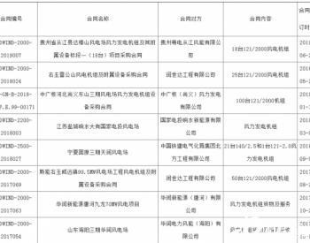 招标丨金风科技预中标华润甘肃瓜州安北100MW风电项目风电机组设备<em>采购</em>