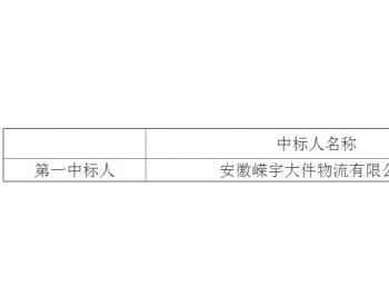 中标丨华润电力<em>贵州</em>黎平顺化二期风电项目风机设备转运服务中标结果公告