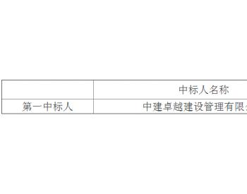 中标丨华润电力<em>贵州</em>黎平顺化二期风电项目风电场工程建设监理服务中标结果公告
