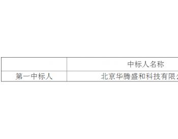 中标丨华润电力内蒙古正镶白旗225MW<em>风电</em>项目综合自动化系统<em>设备</em>中标结果公告