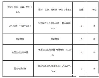 招标|<em>黑龙江</em>嫩江座虎滩35千伏变电站增容改造工程设备采购招标公告