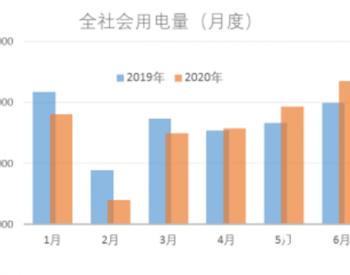 我国上半年用电量整体态势较好,增长显著超出预期