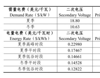 国内外分时<em>电价政策</em>概述