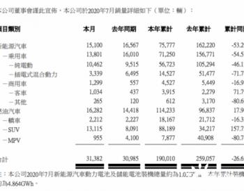 比亚迪2020年7月新能源车销量同比下降