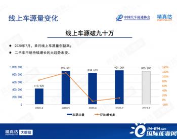 2020年7月中国汽车保值率:7座车再受追捧 新能源低位徘徊