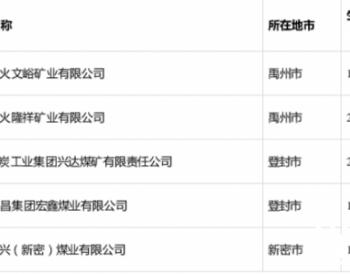 河南省2020年30万吨/年以下煤矿分类处置关闭退出