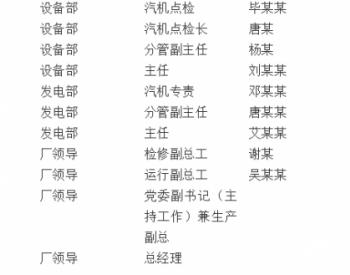 湖南某电厂4号机组7.4非停事件报告