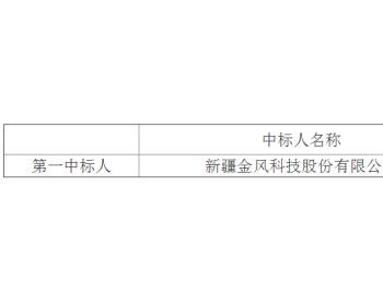 <em>金风科技</em>中标华润电力甘肃瓜州安北100MW风电项目风电机组货物及服务