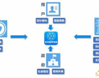 国家电网在浙江<em>宁波</em>签出首个区块链停电险