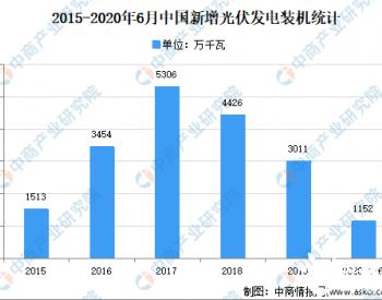 2020年中国<em>光伏</em>支架市场现状及发展趋势预测分析