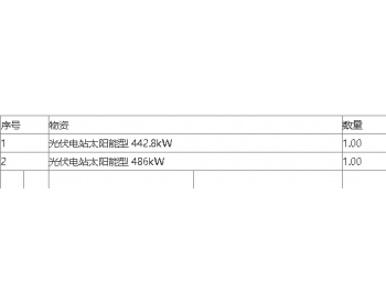 招标|中石化中原石油河南油田水电厂厂区光伏发电项目光伏发电<em>系统</em>招标公告