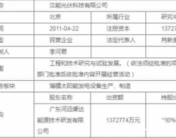 起始价1.68亿!<em>汉能</em>光伏科技有限公司债券即将拍卖