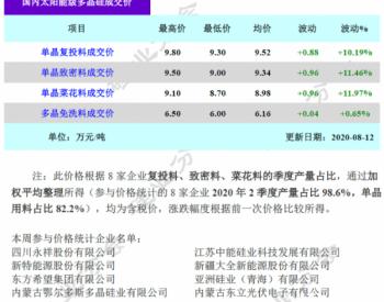多晶硅周评-市场价格延续上涨走势(2020年8月12日)