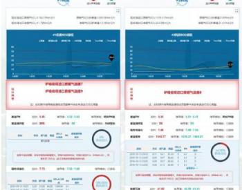 华电科工环保分公司:数字化平台建设助力转型发展