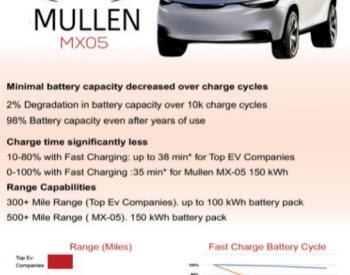 Mullen公布固态电池测试结果