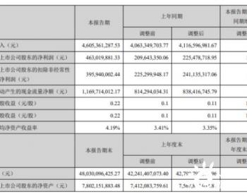 吉电股份2020年上半年净利4.63亿增长105%售电<em>收入</em>大幅增长