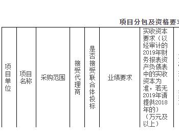 招标丨国神集团陕西康保风电场风机<em>齿轮箱</em>检修公开招标项目招标公告