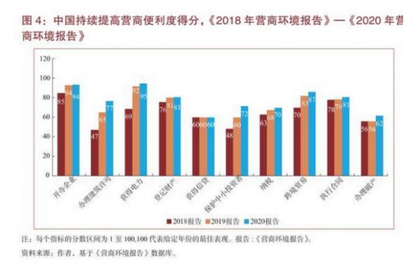 玩加电竞官网:北京上海居民获得电力时间大幅缩短