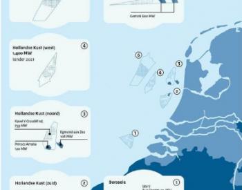 荷兰将建造浮式太阳能、能源储存、<em>离岸风能</em>、氢能大杂烩计划