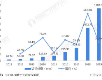 2020年中国电化学<em>储能</em>市场规模与发展前景分析