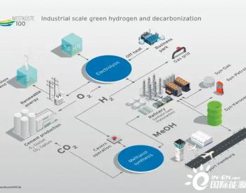 8900万欧元!<em>德国</em>正式资助EDF、Ørsted牵头的海上风电制氢项目