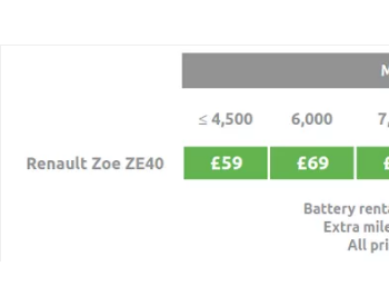 ZOE的销量和电池租赁模式