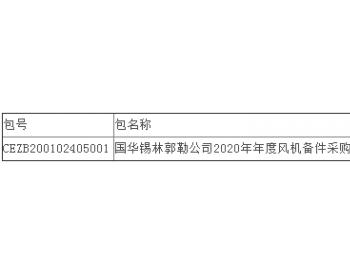 中标丨国华内蒙古锡林郭勒公司各风电场<em>风机备件采购</em>项目中标结果公告
