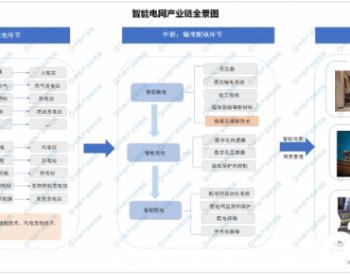 湖南长沙三年投资310亿元建设<em>智慧电网</em> 2020年中国智能电网投资情况及规模预测