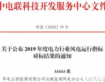 """山西九河风电场连续四年荣获 全国""""5A级""""风电场荣誉称号"""