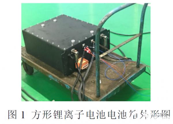 方形锂离子电池热失控情况下的热管理研究